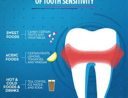 Sudden Tooth Sensitivity and Possible Causes